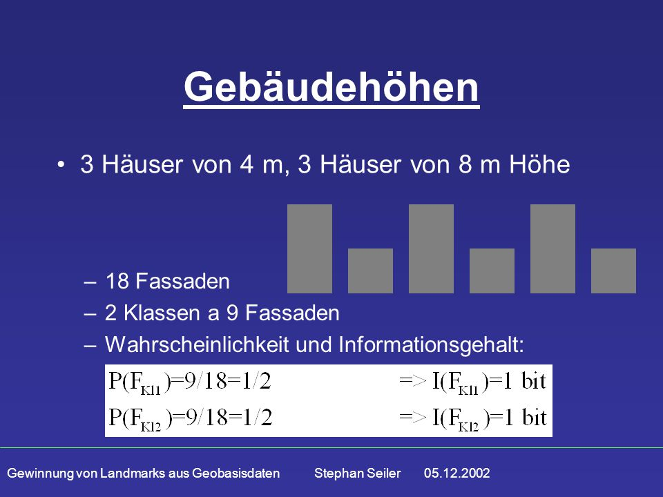 Gewinnung von Landmarks aus Geobasisdaten Stephan Seiler 05.12.2002 Gebäudehöhen –18 Fassaden –2 Klassen a 9 Fassaden –Wahrscheinlichkeit und Informat