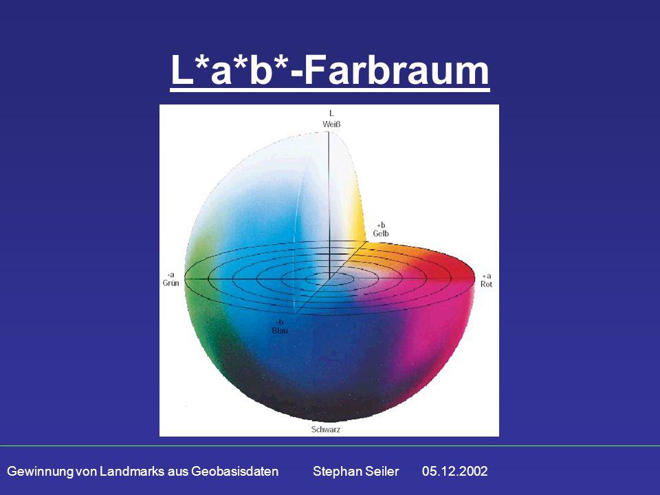 Gewinnung von Landmarks aus Geobasisdaten Stephan Seiler 05.12.2002 L*a*b*-Farbraum
