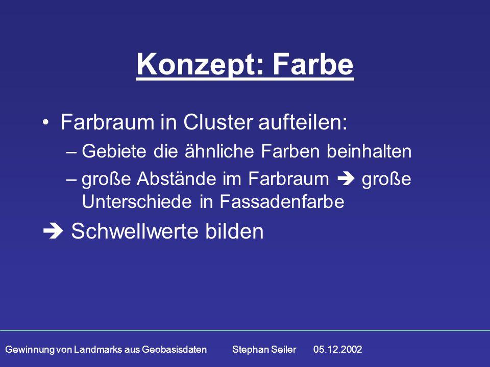 Gewinnung von Landmarks aus Geobasisdaten Stephan Seiler 05.12.2002 Konzept: Farbe Farbraum in Cluster aufteilen: –Gebiete die ähnliche Farben beinhal