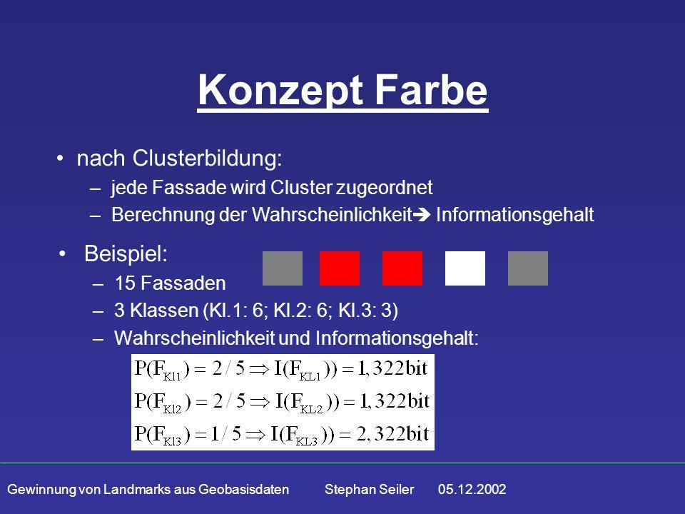 Gewinnung von Landmarks aus Geobasisdaten Stephan Seiler 05.12.2002 Konzept Farbe Beispiel: –15 Fassaden –3 Klassen (Kl.1: 6; Kl.2: 6; Kl.3: 3) –Wahrs