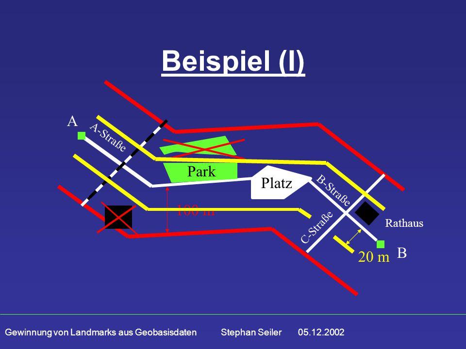 Gewinnung von Landmarks aus Geobasisdaten Stephan Seiler 05.12.2002 Beispiel (I) A B 100 m Rathaus A-Straße Platz B-Straße C-Straße Park 20 m