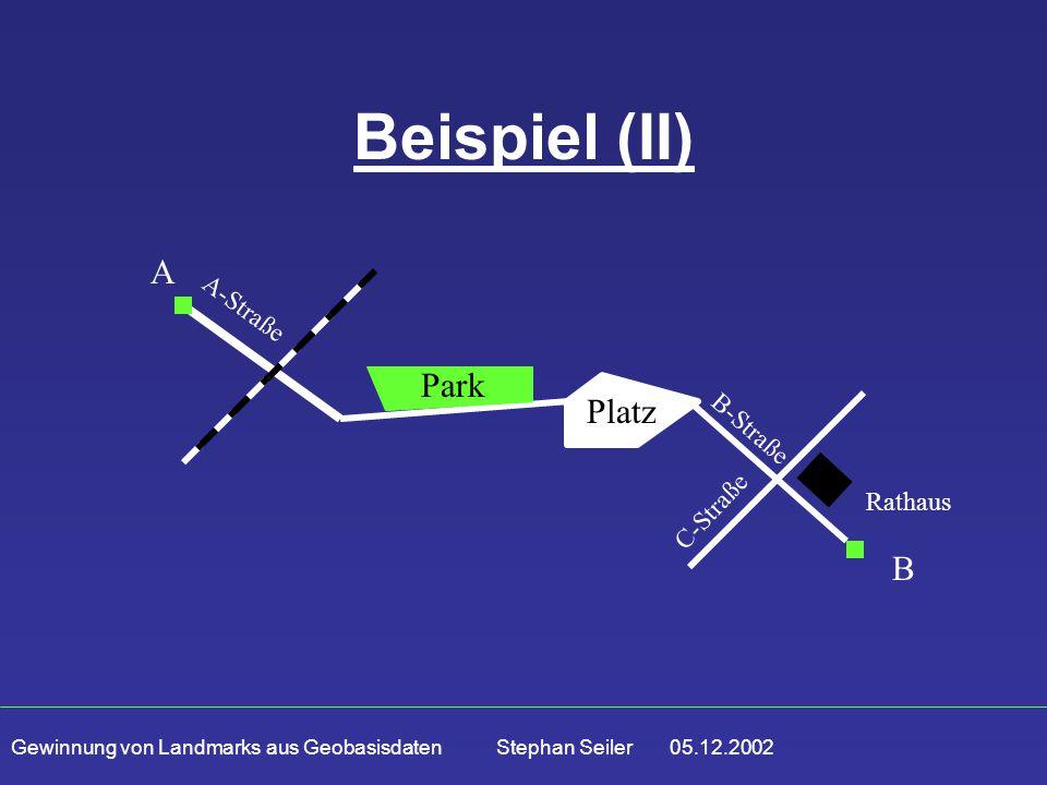 Gewinnung von Landmarks aus Geobasisdaten Stephan Seiler 05.12.2002 Beispiel (II) A B A-Straße Platz B-Straße C-Straße Rathaus Park