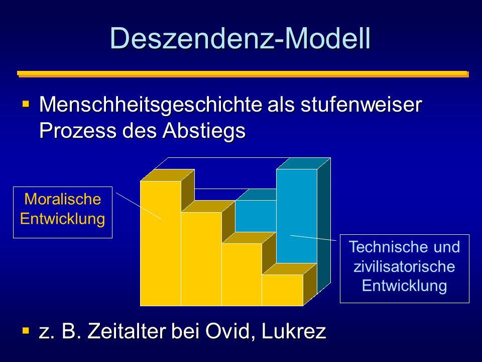 Deszendenz-Modell  Menschheitsgeschichte als stufenweiser Prozess des Abstiegs  z.
