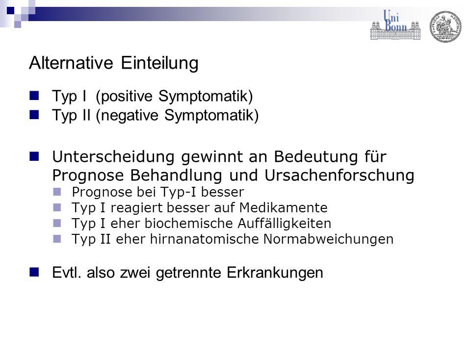 Alternative Einteilung Typ I (positive Symptomatik) Typ II (negative Symptomatik) Unterscheidung gewinnt an Bedeutung für Prognose Behandlung und Ursa