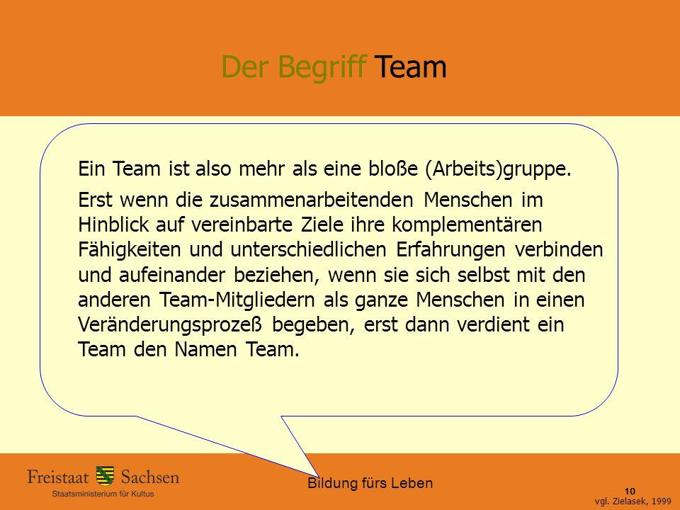 Bildung fürs Leben 01.06.2015 SMK – Bildung fürs Leben 10 Der Begriff Team Ein Team ist also mehr als eine bloße (Arbeits)gruppe. Erst wenn die zusamm
