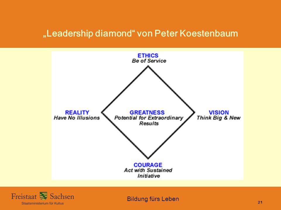 """Bildung fürs Leben 01.06.2015 SMK – Bildung fürs Leben 21 """"Leadership diamond"""" von Peter Koestenbaum"""
