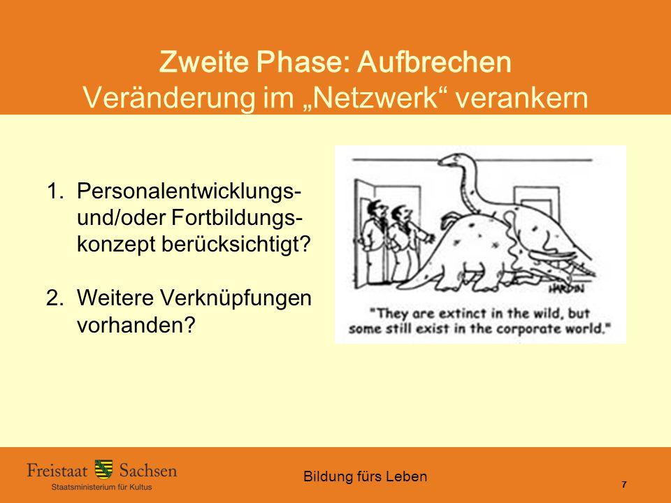 """Bildung fürs Leben 01.06.2015 SMK – Bildung fürs Leben 7 Zweite Phase: Aufbrechen Veränderung im """"Netzwerk"""" verankern 1.Personalentwicklungs- und/oder"""