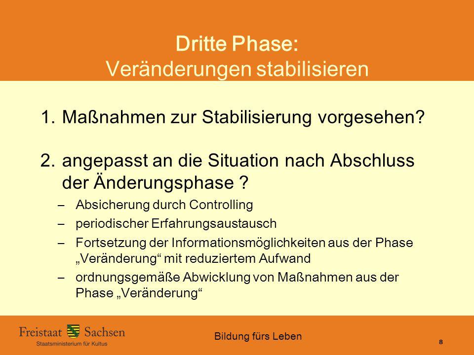 Bildung fürs Leben 01.06.2015 SMK – Bildung fürs Leben 8 1.Maßnahmen zur Stabilisierung vorgesehen? 2.angepasst an die Situation nach Abschluss der Än