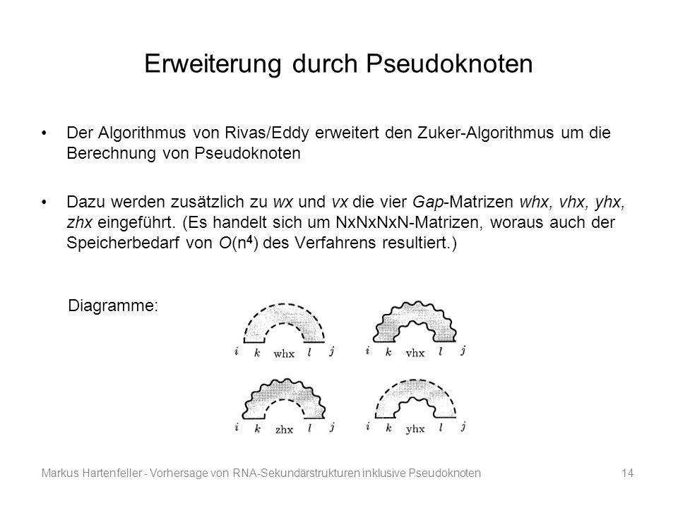 Markus Hartenfeller - Vorhersage von RNA-Sekundärstrukturen inklusive Pseudoknoten14 Erweiterung durch Pseudoknoten Der Algorithmus von Rivas/Eddy erw