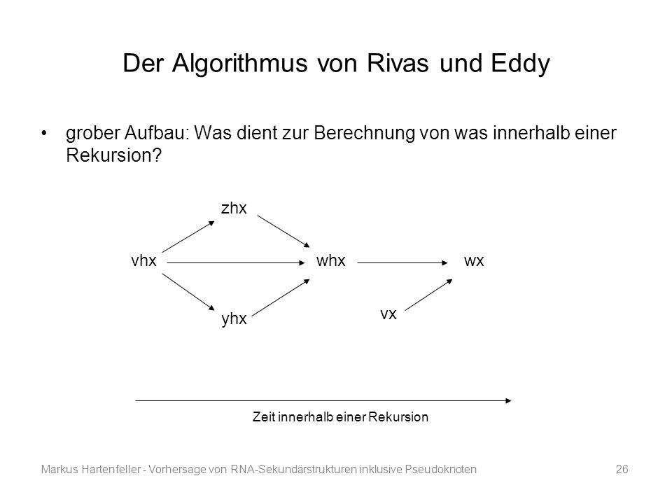 Markus Hartenfeller - Vorhersage von RNA-Sekundärstrukturen inklusive Pseudoknoten26 Der Algorithmus von Rivas und Eddy grober Aufbau: Was dient zur B