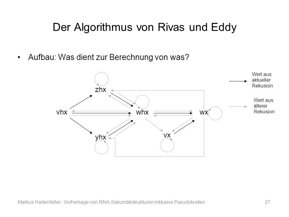 Markus Hartenfeller - Vorhersage von RNA-Sekundärstrukturen inklusive Pseudoknoten27 Der Algorithmus von Rivas und Eddy Aufbau: Was dient zur Berechnu