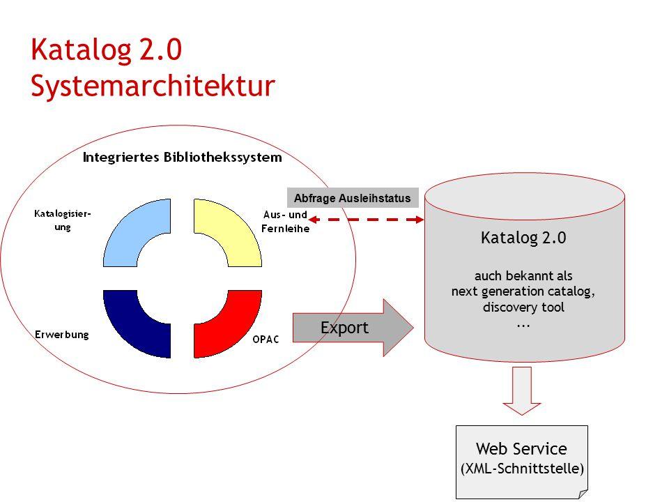 Katalog 2.0 Systemarchitektur Katalog 2.0 auch bekannt als next generation catalog, discovery tool... Export Web Service (XML-Schnittstelle) Abfrage A