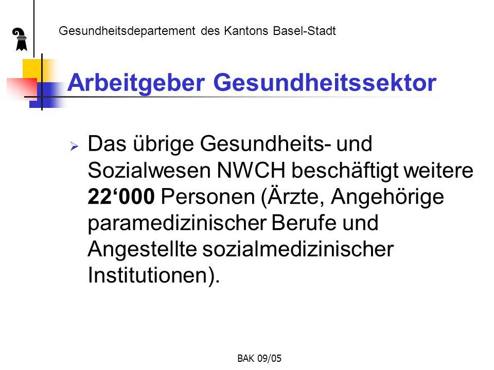 3. Die Realität... und fünf Thesen Gesundheitsdepartement des Kantons Basel-Stadt
