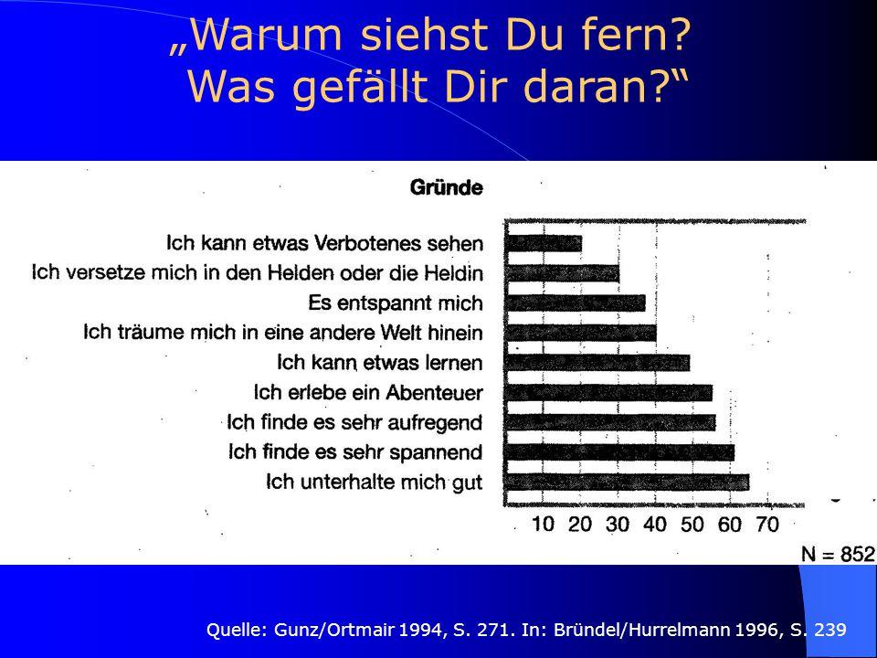 """""""Warum siehst Du fern? Was gefällt Dir daran?"""" Quelle: Gunz/Ortmair 1994, S. 271. In: Bründel/Hurrelmann 1996, S. 239"""