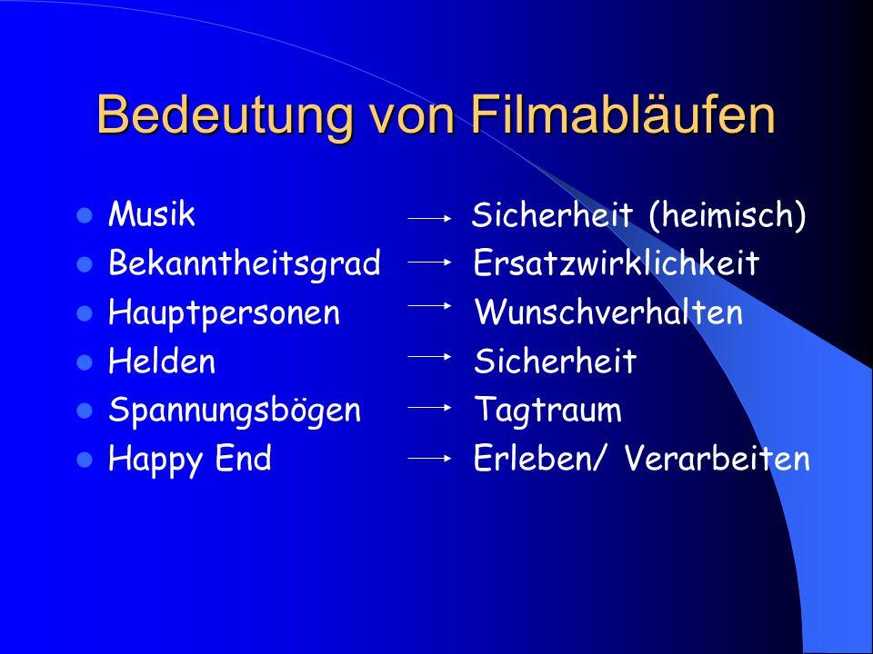 Bedeutung von Filmabläufen Musik Bekanntheitsgrad Hauptpersonen Helden Spannungsbögen Happy End Sicherheit (heimisch) Ersatzwirklichkeit Wunschverhalt