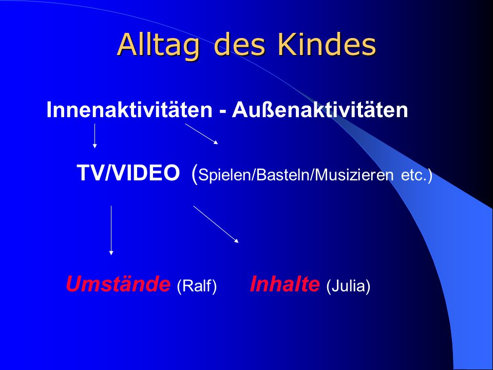 Alltag des Kindes Innenaktivitäten - Außenaktivitäten TV/VIDEO ( Spielen/Basteln/Musizieren etc.) Umstände (Ralf) Inhalte (Julia)
