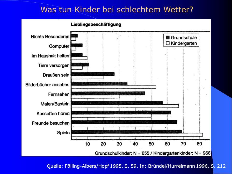 Was tun Kinder bei schlechtem Wetter? Quelle: Fölling-Albers/Hopf 1995, S. 59. In: Bründel/Hurrelmann 1996, S. 212