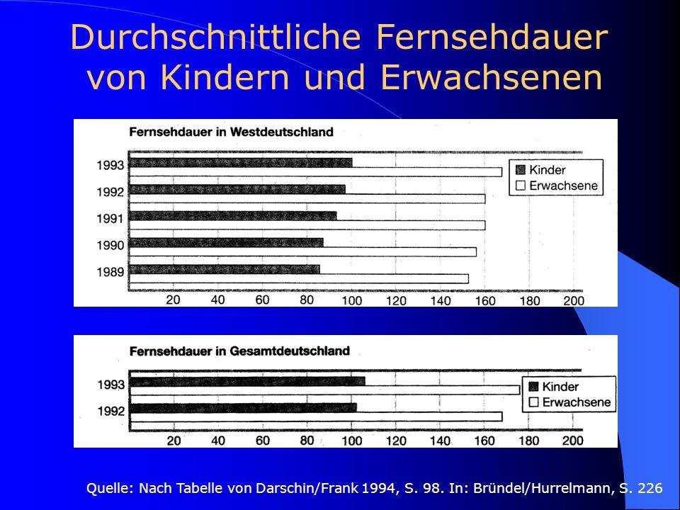 Durchschnittliche Fernsehdauer von Kindern und Erwachsenen Quelle: Nach Tabelle von Darschin/Frank 1994, S. 98. In: Bründel/Hurrelmann, S. 226