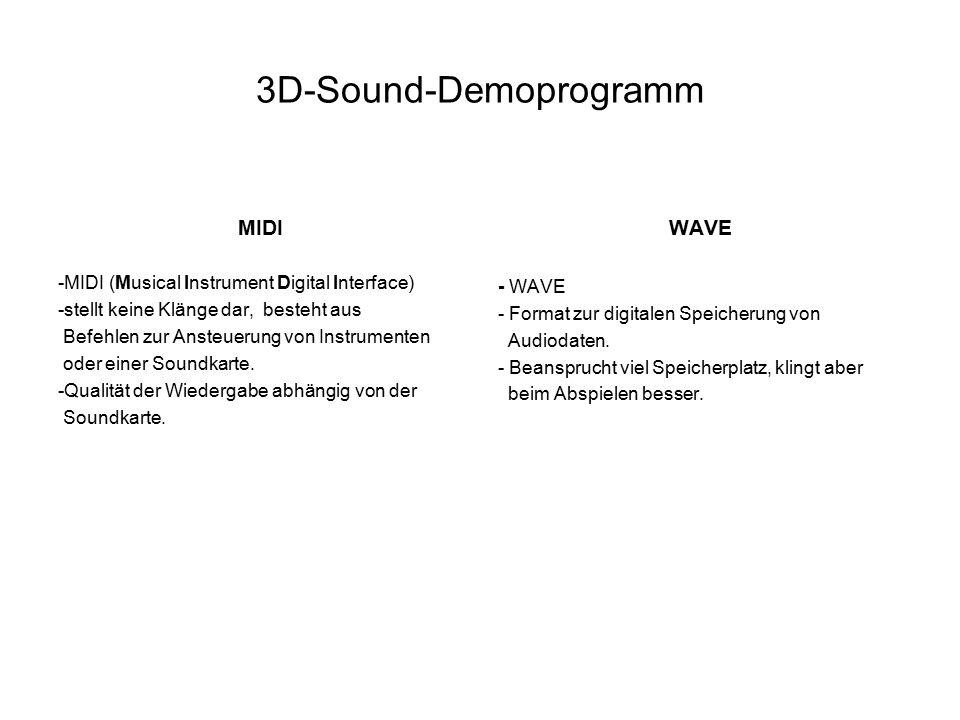 3D-Sound-Demoprogramm MIDI -MIDI (Musical Instrument Digital Interface) -stellt keine Klänge dar, besteht aus Befehlen zur Ansteuerung von Instrumente