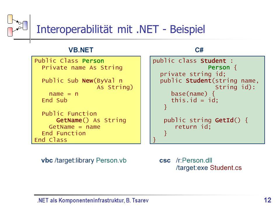 .NET als Komponenteninfrastruktur, B. Tsarev 12 Interoperabilität mit.NET - Beispiel