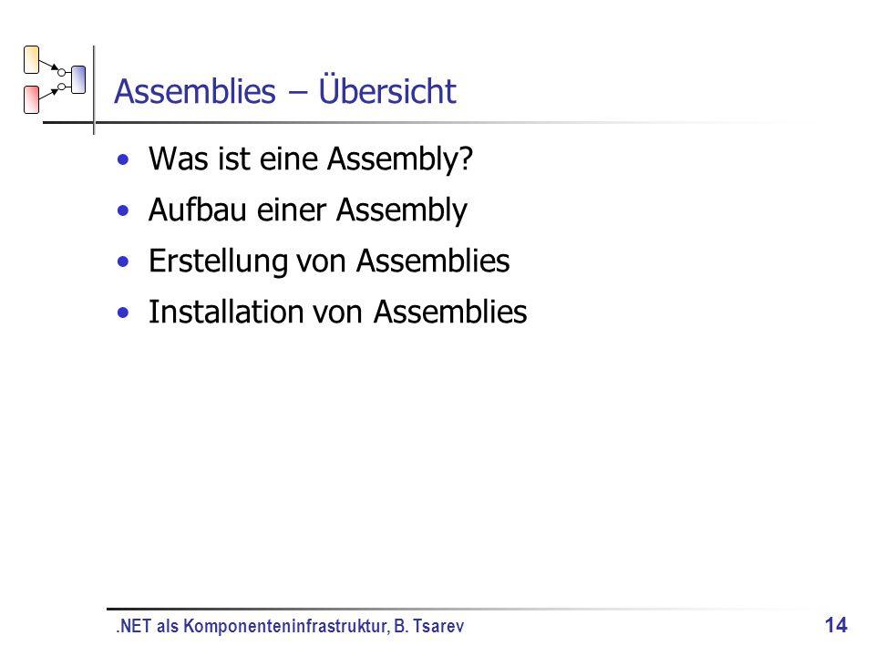 .NET als Komponenteninfrastruktur, B. Tsarev 14 Assemblies – Übersicht Was ist eine Assembly.