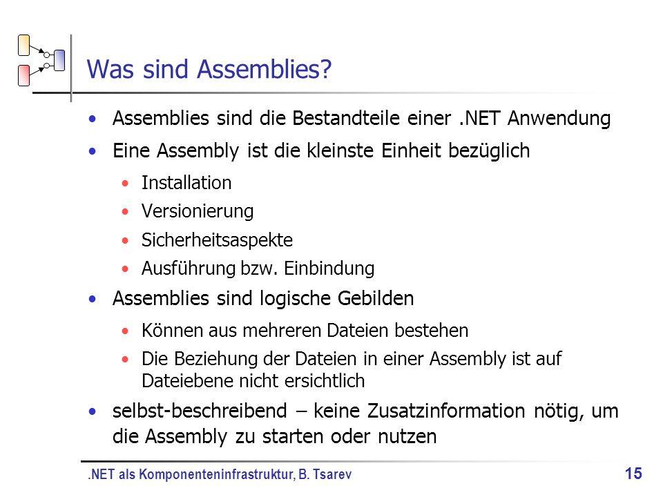 .NET als Komponenteninfrastruktur, B. Tsarev 15 Was sind Assemblies.