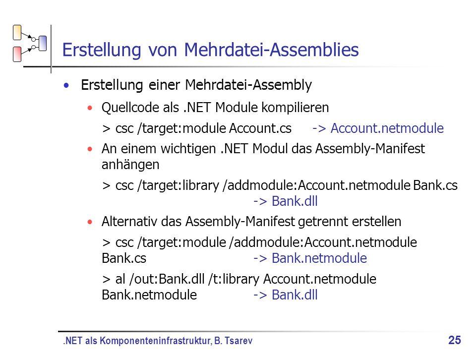 .NET als Komponenteninfrastruktur, B.