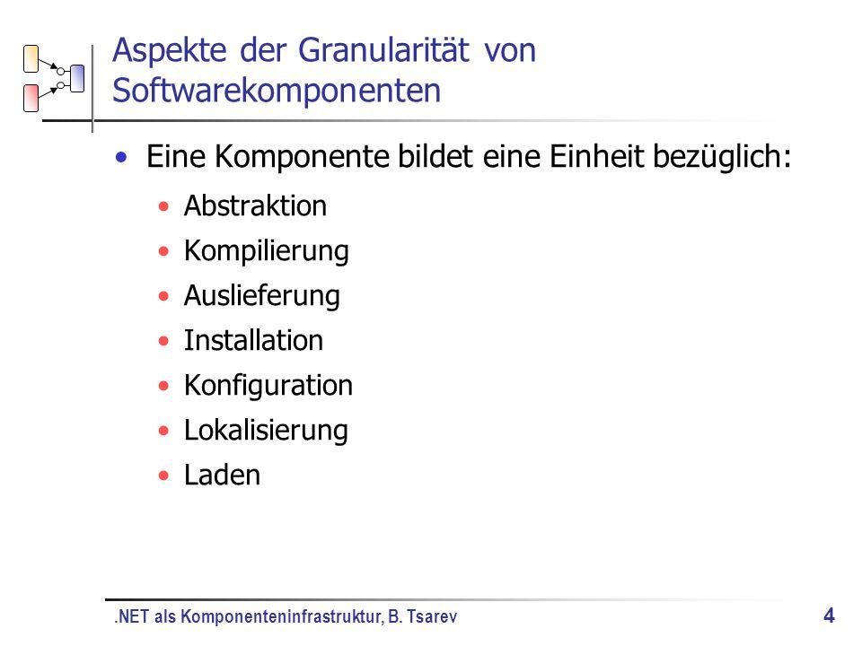 .NET als Komponenteninfrastruktur, B.Tsarev 15 Was sind Assemblies.