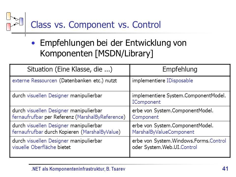 .NET als Komponenteninfrastruktur, B. Tsarev 41 Class vs.