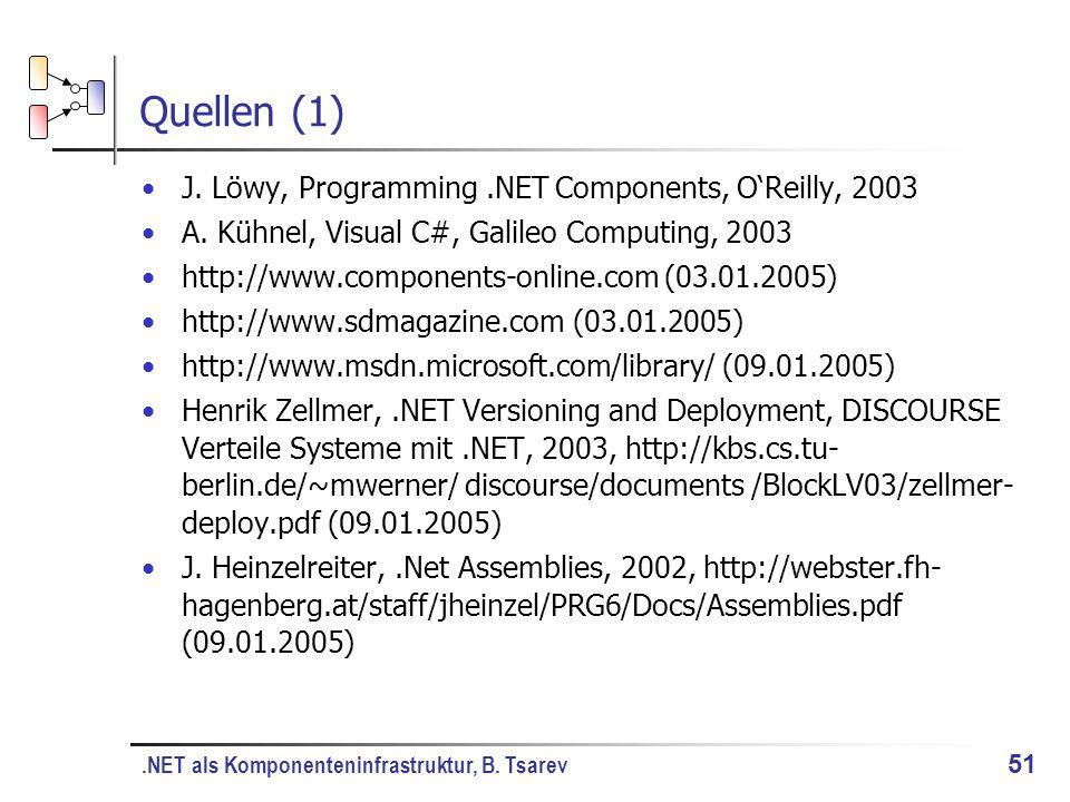 .NET als Komponenteninfrastruktur, B. Tsarev 51 Quellen (1) J.