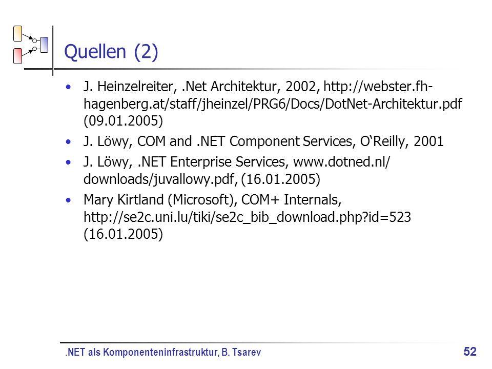 .NET als Komponenteninfrastruktur, B. Tsarev 52 Quellen (2) J.