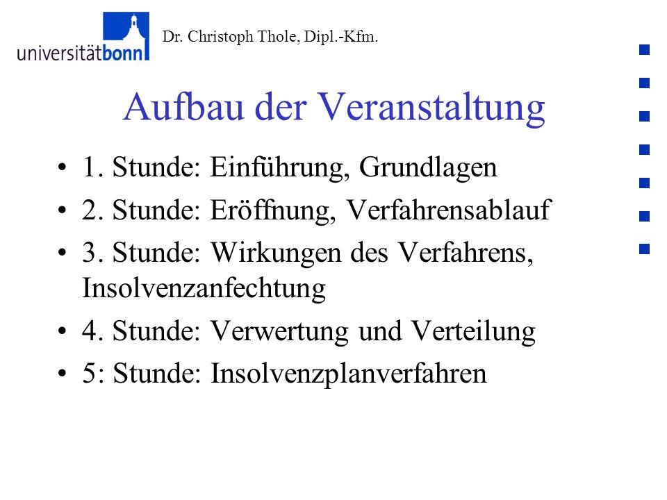 Dr.Christoph Thole, Dipl.-Kfm. Antragspflicht, § 15a InsO n.