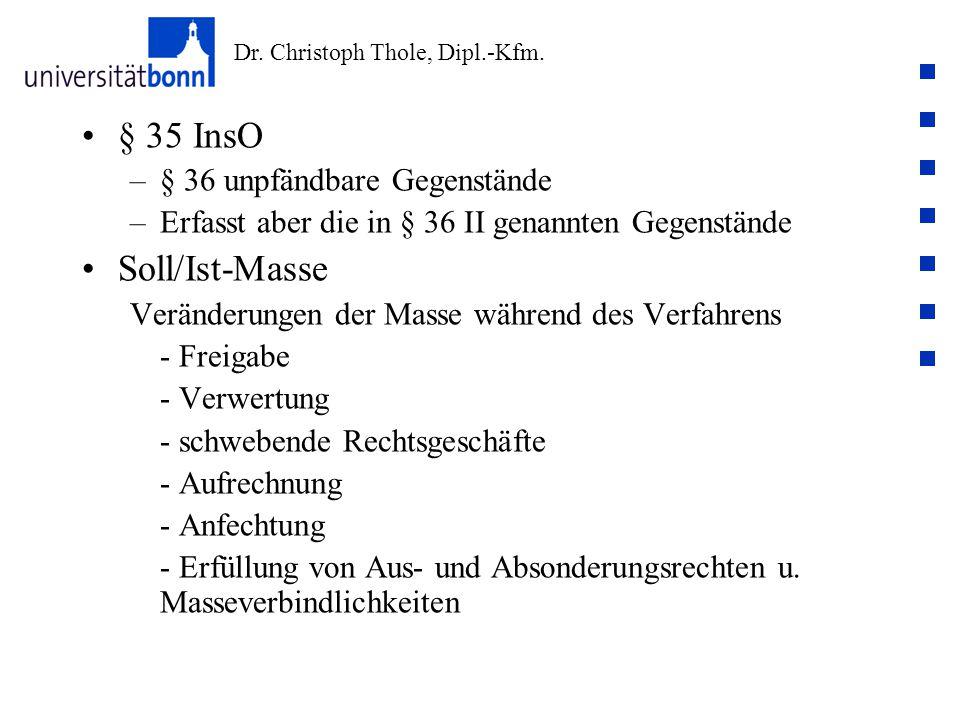 Dr. Christoph Thole, Dipl.-Kfm. § 35 InsO –§ 36 unpfändbare Gegenstände –Erfasst aber die in § 36 II genannten Gegenstände Soll/Ist-Masse Veränderunge