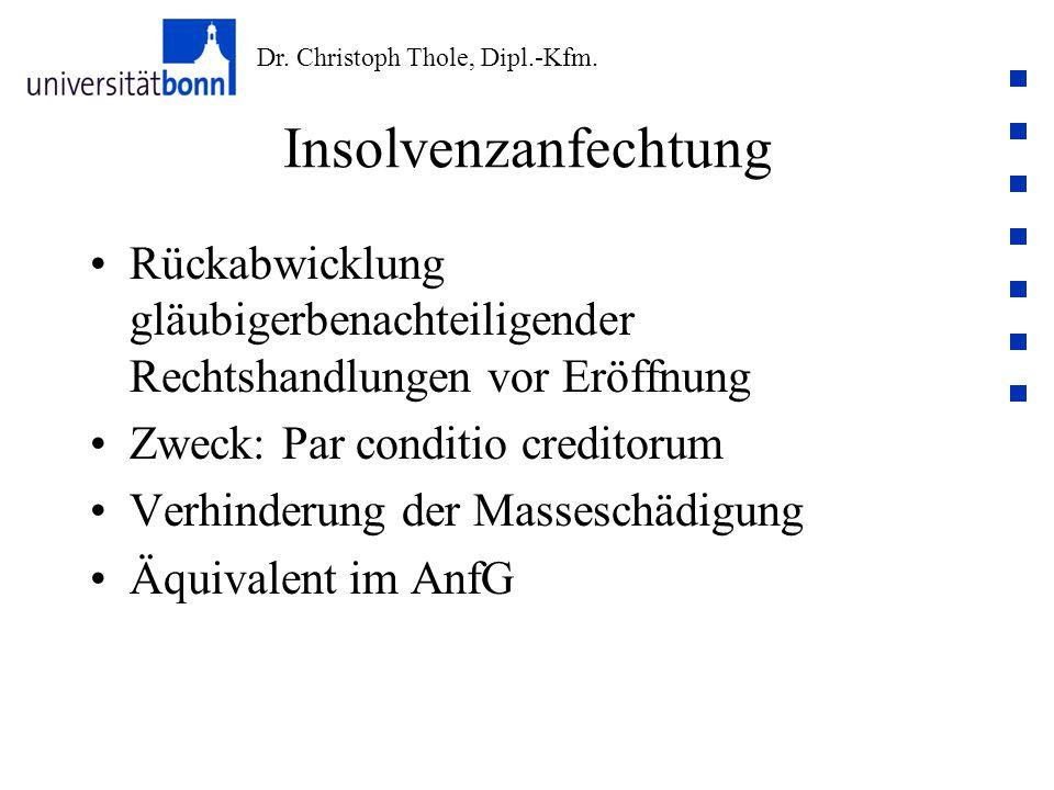 Dr. Christoph Thole, Dipl.-Kfm. Insolvenzanfechtung Rückabwicklung gläubigerbenachteiligender Rechtshandlungen vor Eröffnung Zweck: Par conditio credi