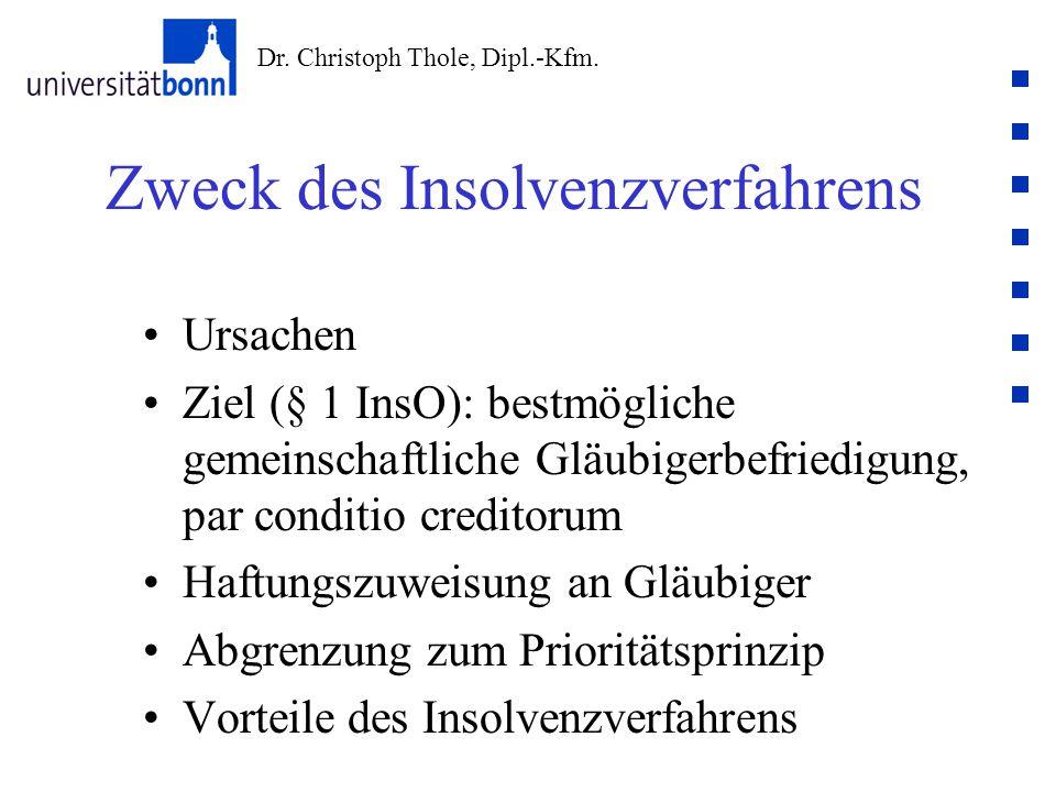 Dr. Christoph Thole, Dipl.-Kfm. Zweck des Insolvenzverfahrens Ursachen Ziel (§ 1 InsO): bestmögliche gemeinschaftliche Gläubigerbefriedigung, par cond