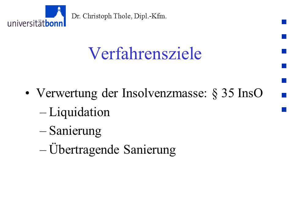 Dr. Christoph Thole, Dipl.-Kfm. Verfahrensziele Verwertung der Insolvenzmasse: § 35 InsO –Liquidation –Sanierung –Übertragende Sanierung