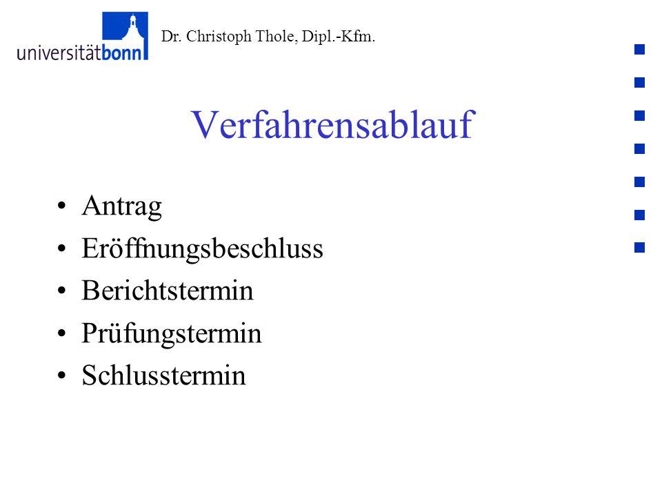 Dr. Christoph Thole, Dipl.-Kfm. Verfahrensablauf Antrag Eröffnungsbeschluss Berichtstermin Prüfungstermin Schlusstermin