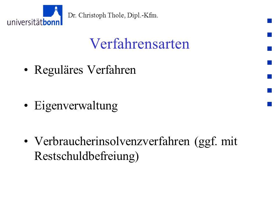 Dr. Christoph Thole, Dipl.-Kfm. Verfahrensarten Reguläres Verfahren Eigenverwaltung Verbraucherinsolvenzverfahren (ggf. mit Restschuldbefreiung)