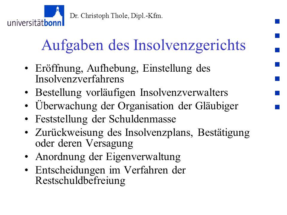 Dr. Christoph Thole, Dipl.-Kfm. Aufgaben des Insolvenzgerichts Eröffnung, Aufhebung, Einstellung des Insolvenzverfahrens Bestellung vorläufigen Insolv