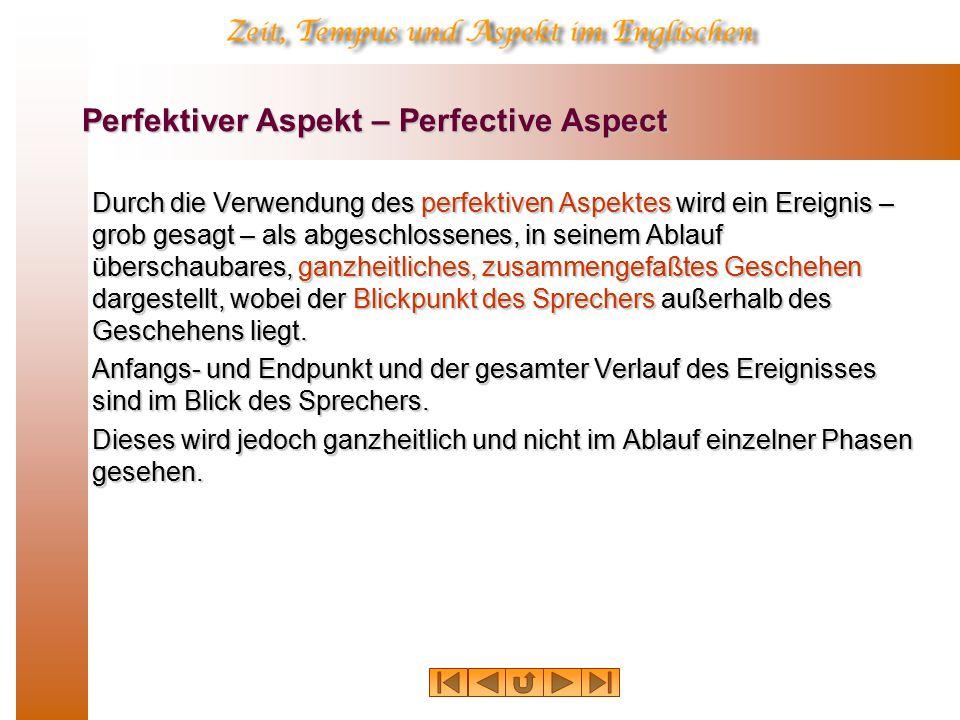 Aspekt – Aspect
