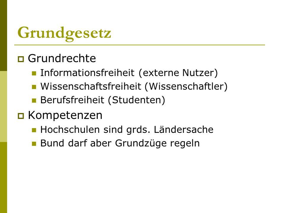 Grundgesetz  Grundrechte Informationsfreiheit (externe Nutzer) Wissenschaftsfreiheit (Wissenschaftler) Berufsfreiheit (Studenten)  Kompetenzen Hochs