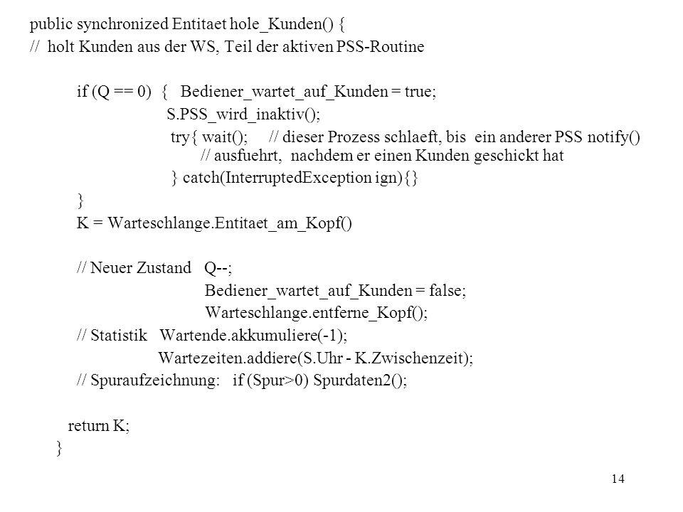 14 public synchronized Entitaet hole_Kunden() { // holt Kunden aus der WS, Teil der aktiven PSS-Routine if (Q == 0) { Bediener_wartet_auf_Kunden = true; S.PSS_wird_inaktiv(); try{ wait(); // dieser Prozess schlaeft, bis ein anderer PSS notify() // ausfuehrt, nachdem er einen Kunden geschickt hat } catch(InterruptedException ign){} } K = Warteschlange.Entitaet_am_Kopf() // Neuer Zustand Q--; Bediener_wartet_auf_Kunden = false; Warteschlange.entferne_Kopf(); // Statistik Wartende.akkumuliere(-1); Wartezeiten.addiere(S.Uhr - K.Zwischenzeit); // Spuraufzeichnung: if (Spur>0) Spurdaten2(); return K; }