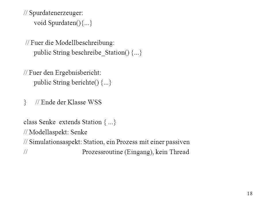 18 // Spurdatenerzeuger: void Spurdaten(){...} // Fuer die Modellbeschreibung: public String beschreibe_Station() {...} // Fuer den Ergebnisbericht: public String berichte() {...} } // Ende der Klasse WSS class Senke extends Station {...} // Modellaspekt: Senke // Simulationsaspekt: Station, ein Prozess mit einer passiven // Prozessroutine (Eingang), kein Thread