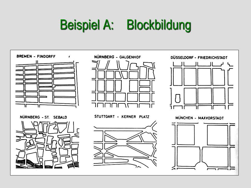 Beispiel A: Blockbildung