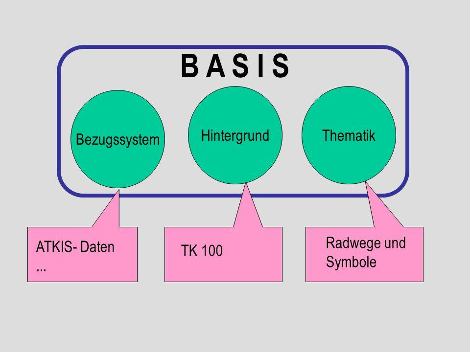 Bezugssystem HintergrundThematik B A S I S ATKIS- Daten... TK 100 Radwege und Symbole