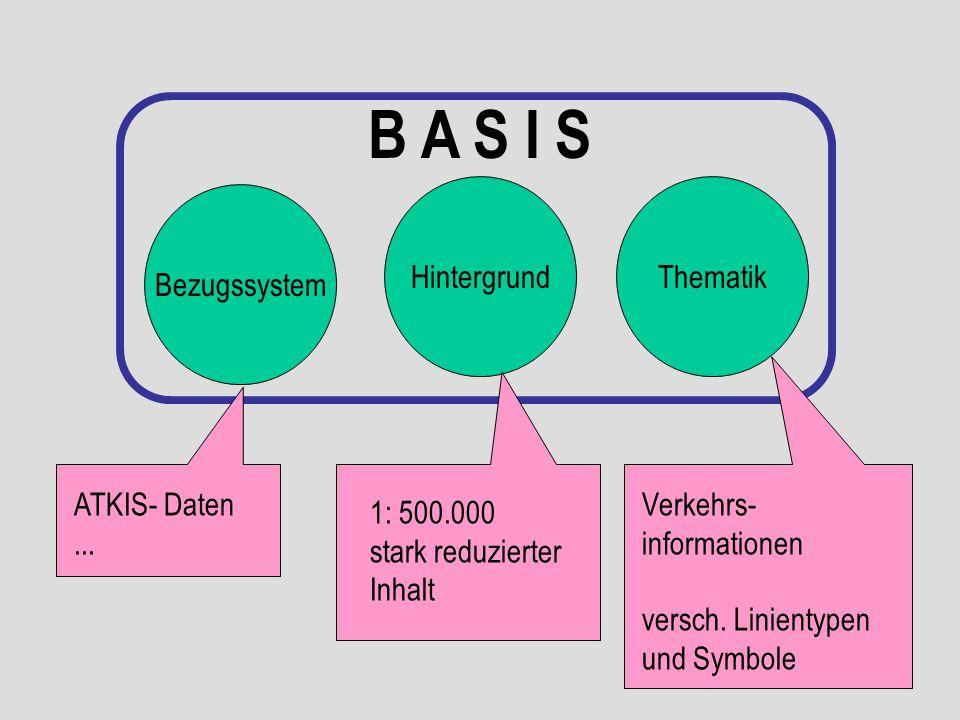 Bezugssystem HintergrundThematik B A S I S ATKIS- Daten... 1: 500.000 stark reduzierter Inhalt Verkehrs- informationen versch. Linientypen und Symbole