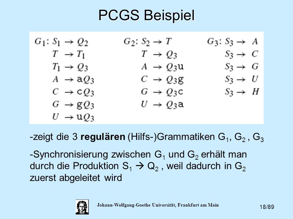 18/89 Johann-Wolfgang-Goethe Universität, Frankfurt am Main PCGS Beispiel -zeigt die 3 regulären (Hilfs-)Grammatiken G 1, G 2, G 3 -Synchronisierung z