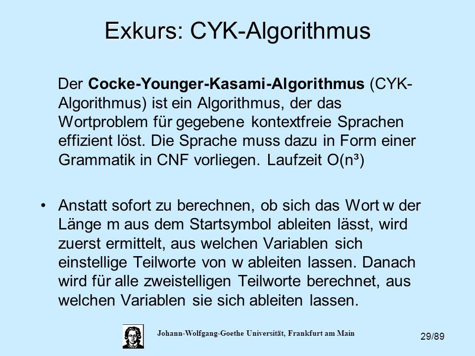 29/89 Johann-Wolfgang-Goethe Universität, Frankfurt am Main Exkurs: Exkurs: CYK-Algorithmus Der Cocke-Younger-Kasami-Algorithmus (CYK- Algorithmus) is