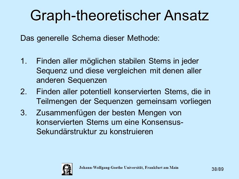 38/89 Johann-Wolfgang-Goethe Universität, Frankfurt am Main Graph-theoretischer Ansatz Das generelle Schema dieser Methode: 1.Finden aller möglichen s