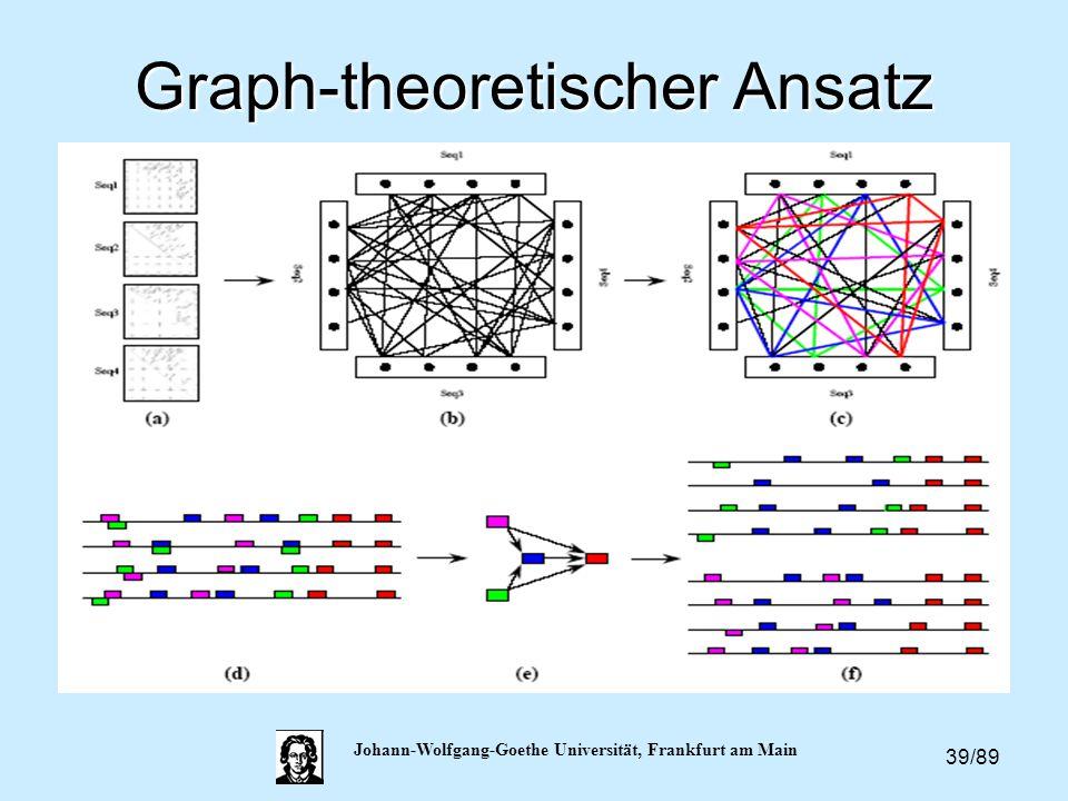 39/89 Johann-Wolfgang-Goethe Universität, Frankfurt am Main Graph-theoretischer Ansatz